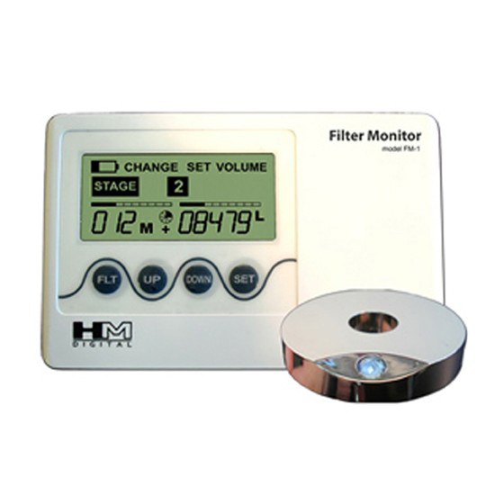 FM-2 HM Digital Filter Change Monitor